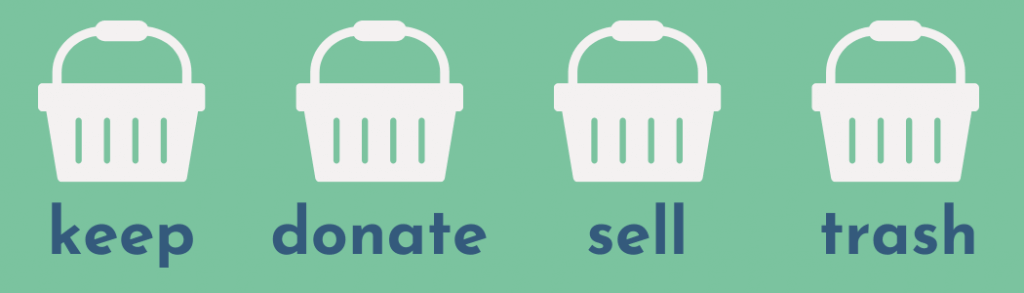 Keep, donate, sell or trash baskets
