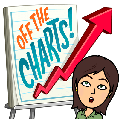 Bitmoji that says off the charts!